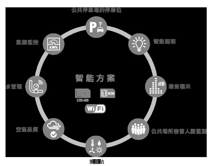 rosco_solutions_chino