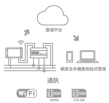 Solución Energía Chino